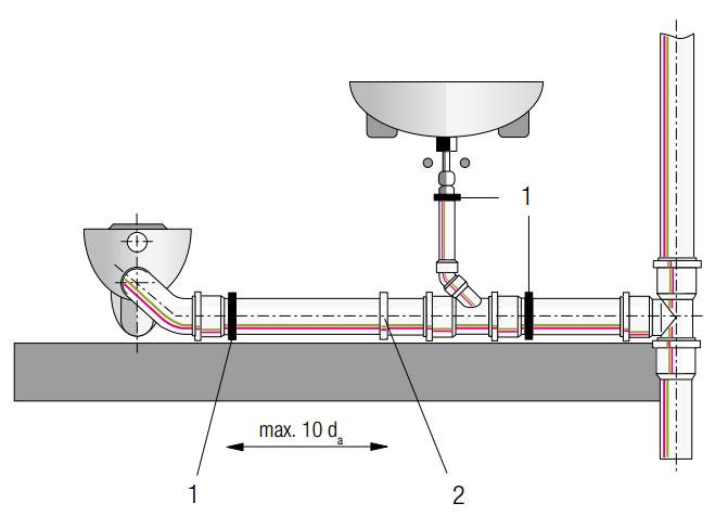 Схема внутриквартирной разводки канализации