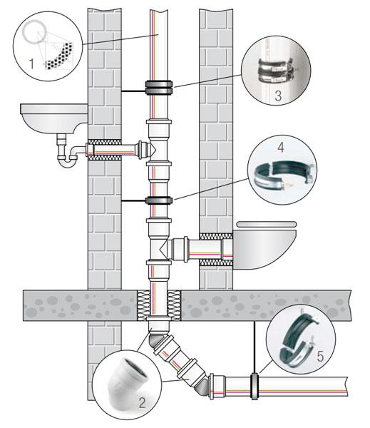 Типовая схема сегмента системы