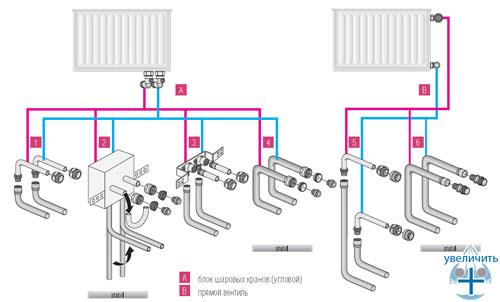 Рехау схемы отопления