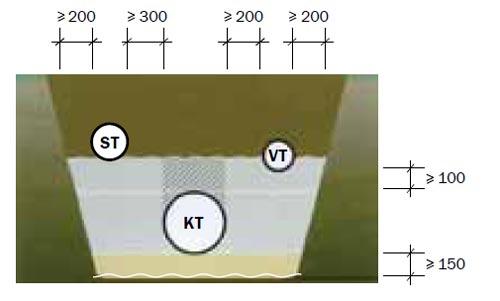 Типовая схема прокладки трубопроводов водоснабжения (KT), водоотведения дождевых (ST) и сточных канализационных (VT)...