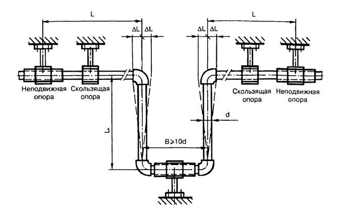 горячего водоснабжения